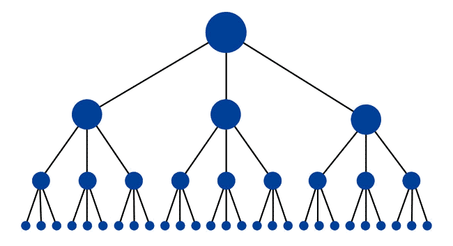 arquitectura web min