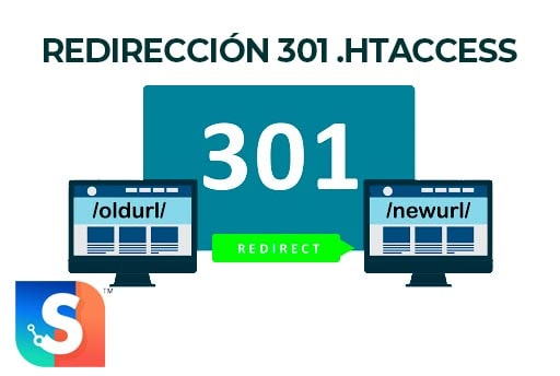 redireccion 301 htaccess